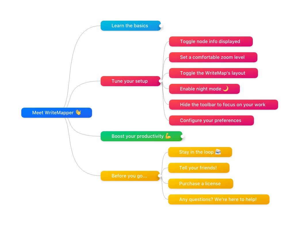 WriteMapper Brainstorm-ready