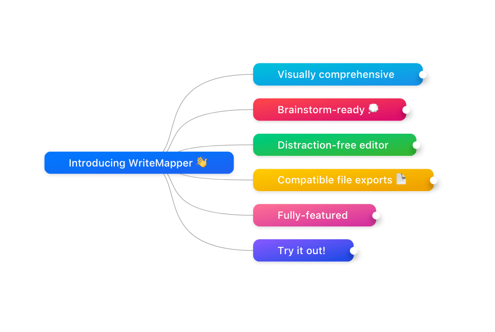 WriteMapper Color Tags