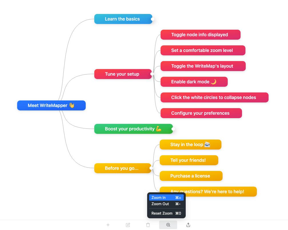 WriteMapper Visually Comprehensive